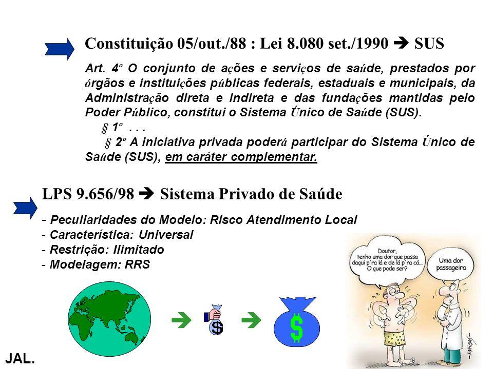 JAL.Constituição 05/out./88 : Lei 8.080 set./1990 SUS Art.