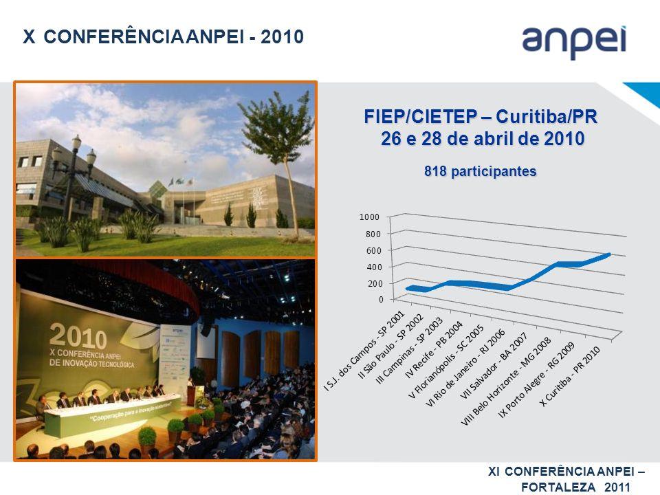 FIEP/CIETEP – Curitiba/PR 26 e 28 de abril de 2010 26 e 28 de abril de 2010 818 participantes X CONFERÊNCIA ANPEI - 2010 XI CONFERÊNCIA ANPEI – FORTAL
