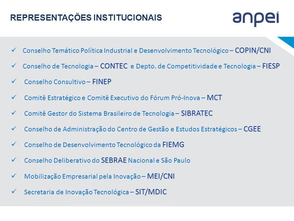 COPIN/CNI Conselho Temático Política Industrial e Desenvolvimento Tecnológico – COPIN/CNI CONTECFIESP Conselho de Tecnologia – CONTEC e Depto. de Comp