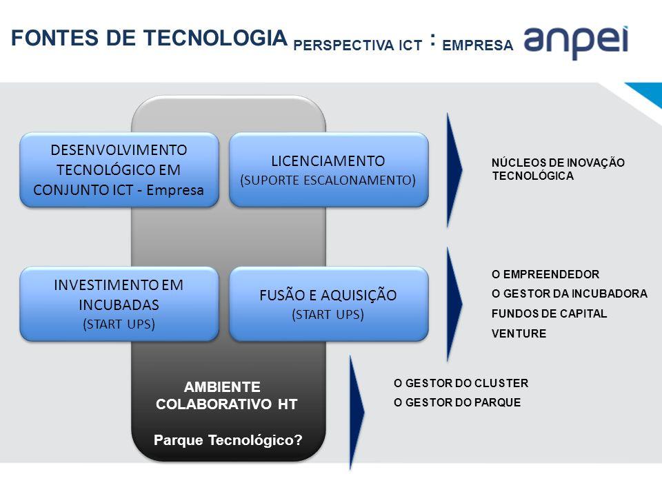 FONTES DE TECNOLOGIA PERSPECTIVA ICT : EMPRESA DESENVOLVIMENTO TECNOLÓGICO EM CONJUNTO ICT - Empresa LICENCIAMENTO (SUPORTE ESCALONAMENTO) LICENCIAMEN