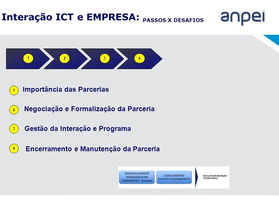 Interação ICT e EMPRESA: PASSOS X DESAFIOS 1234 Importância das Parcerias 1 Negociação e Formalização da Parceria 2 Gestão da Interação e Programa 3 E