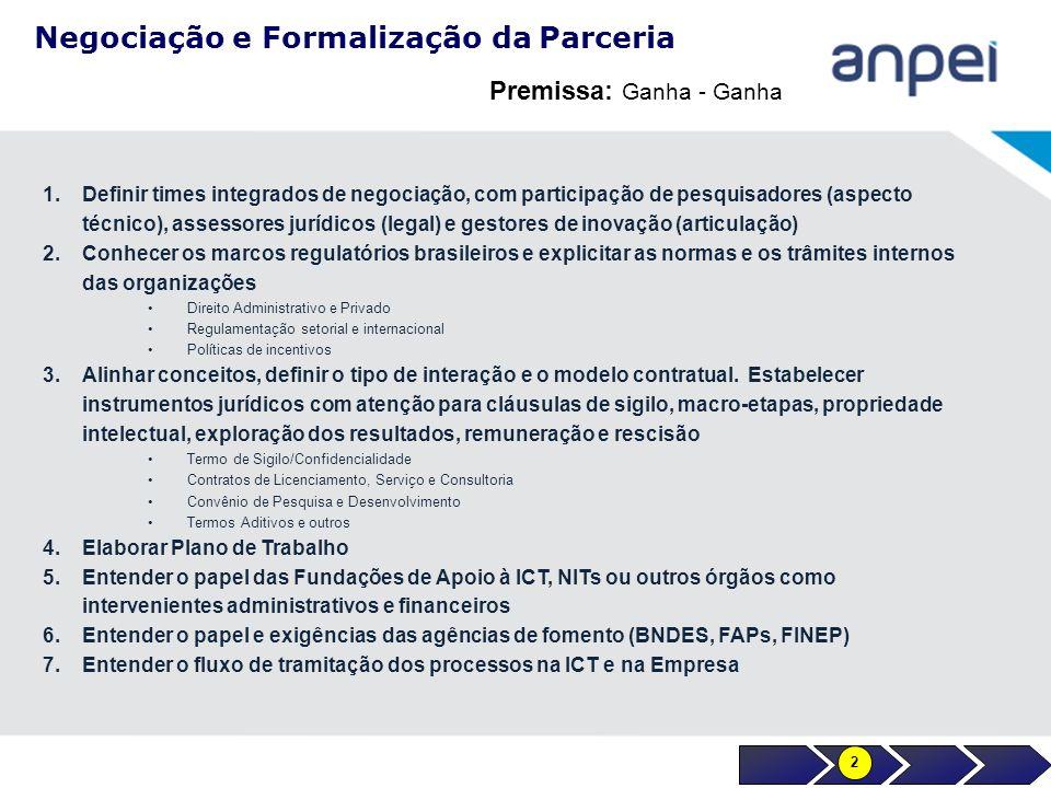 Negociação e Formalização da Parceria 1.Definir times integrados de negociação, com participação de pesquisadores (aspecto técnico), assessores jurídi