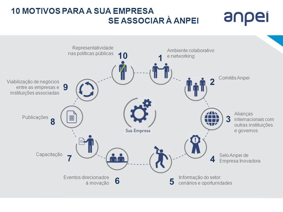 Como Alavancar a Inovação Tecnológica nas Empresas: Como Alavancar a Inovação Tecnológica nas Empresas: Lançado em 2004, o estudo ANPEI identifica os reais motivos que levam a grande maioria das empresas a não realizar inovação tecnológica no Brasil.