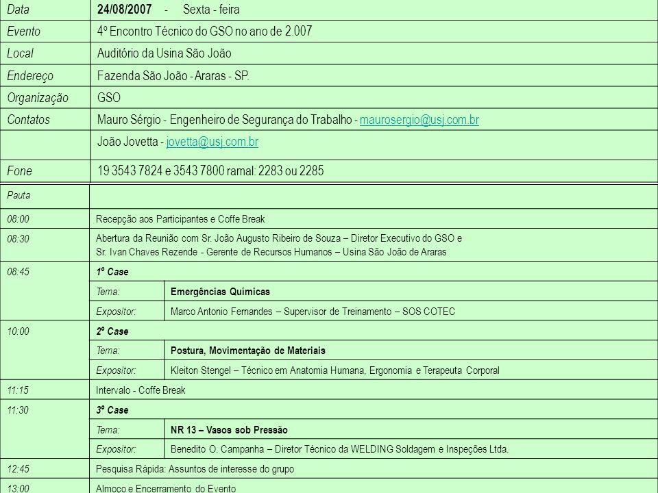 Data 24/08/2007 - Sexta - feira Evento 4º Encontro Técnico do GSO no ano de 2.007 Local Auditório da Usina São João Endereço Fazenda São João - Araras