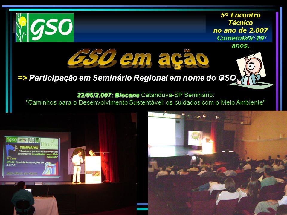 => Participação em Seminário Regional em nome do GSO 22/06/2.007: Biocana 22/06/2.007: Biocana Catanduva-SP Seminário: