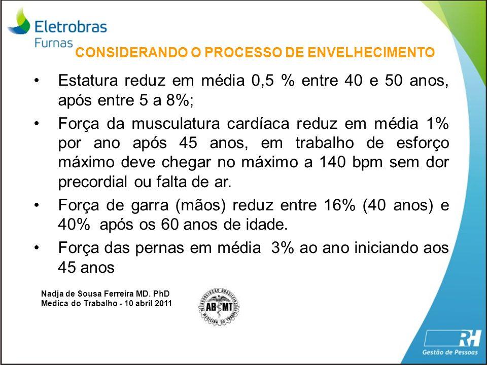 Estatura reduz em média 0,5 % entre 40 e 50 anos, após entre 5 a 8%; Força da musculatura cardíaca reduz em média 1% por ano após 45 anos, em trabalho