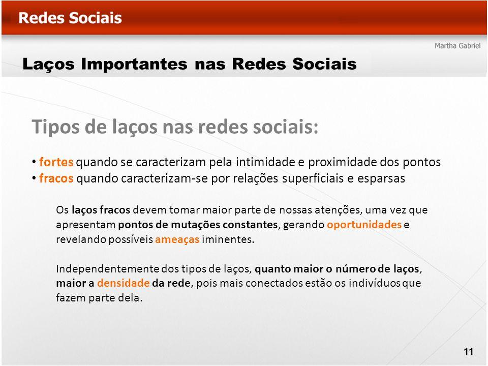 Laços Importantes nas Redes Sociais Tipos de laços nas redes sociais: fortes quando se caracterizam pela intimidade e proximidade dos pontos fracos qu