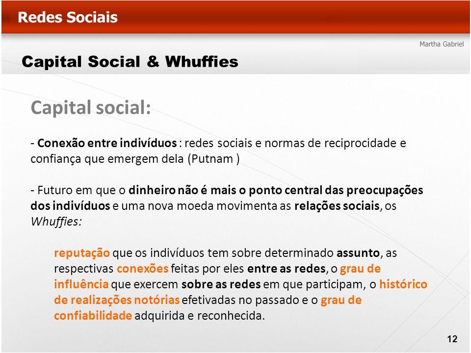 Capital Social & Whuffies Capital social: - Conexão entre indivíduos : redes sociais e normas de reciprocidade e confiança que emergem dela (Putnam )