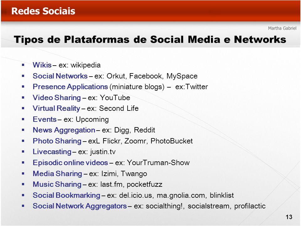 Tipos de Plataformas de Social Media e Networks Wikis – ex: wikipedia Social Networks – ex: Orkut, Facebook, MySpace Presence Applications (miniature