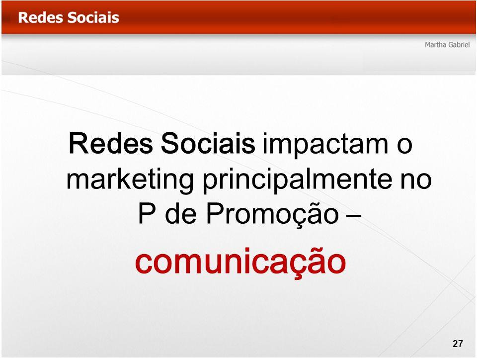 Redes Sociais impactam o marketing principalmente no P de Promoção – comunicação 27