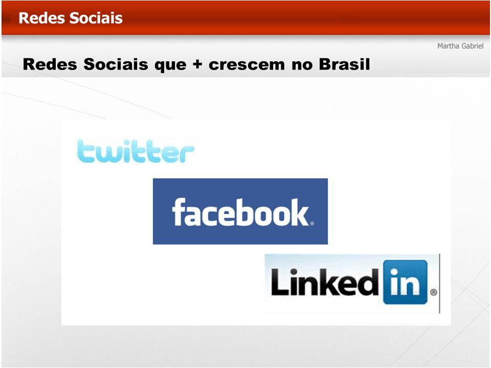 Redes Sociais que + crescem no Brasil