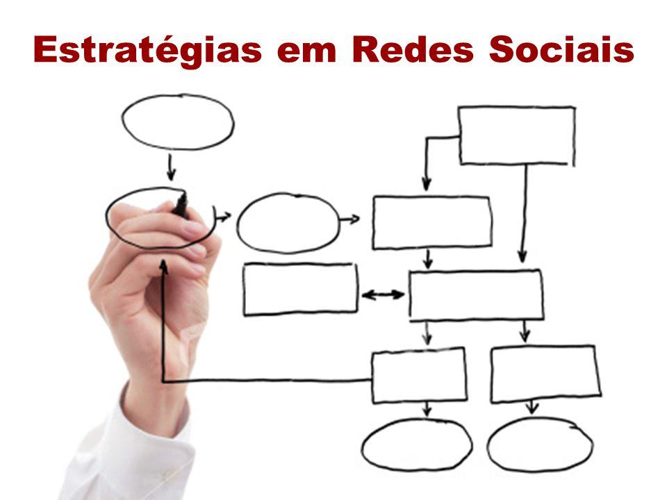 SMM, SMO, WOMM Estratégias em Redes Sociais