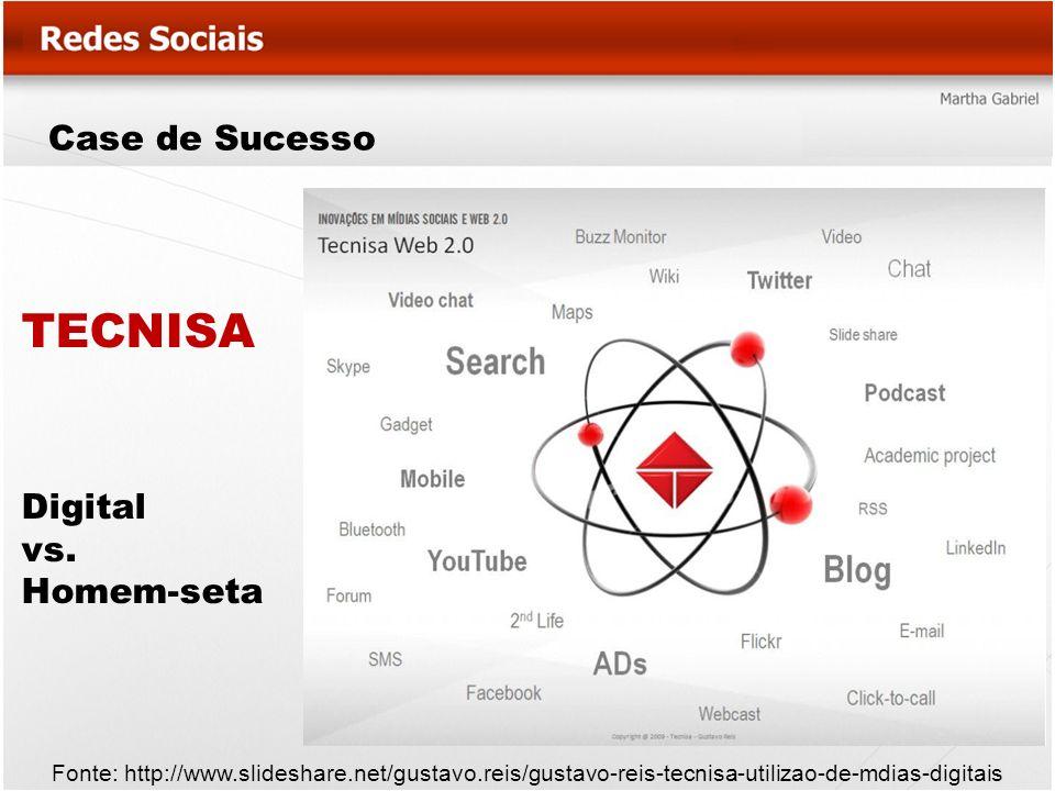 TECNISA Digital vs. Homem-seta Case de Sucesso Fonte: http://www.slideshare.net/gustavo.reis/gustavo-reis-tecnisa-utilizao-de-mdias-digitais