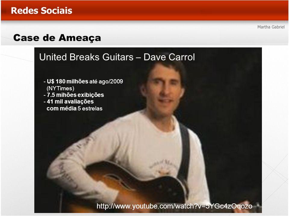 Case de Ameaça United Breaks Guitars – Dave Carrol - U$ 180 milhões até ago/2009 (NYTimes) - 7.5 mihões exibições - 41 mil avaliações com média 5 estr