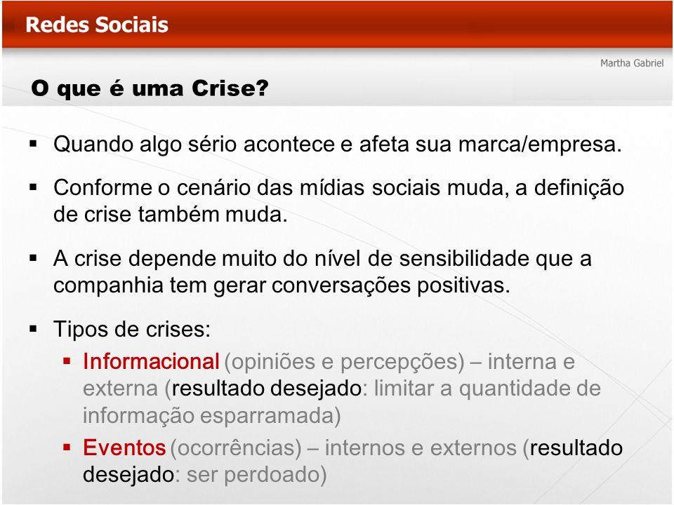 O que é uma Crise? Quando algo sério acontece e afeta sua marca/empresa. Conforme o cenário das mídias sociais muda, a definição de crise também muda.
