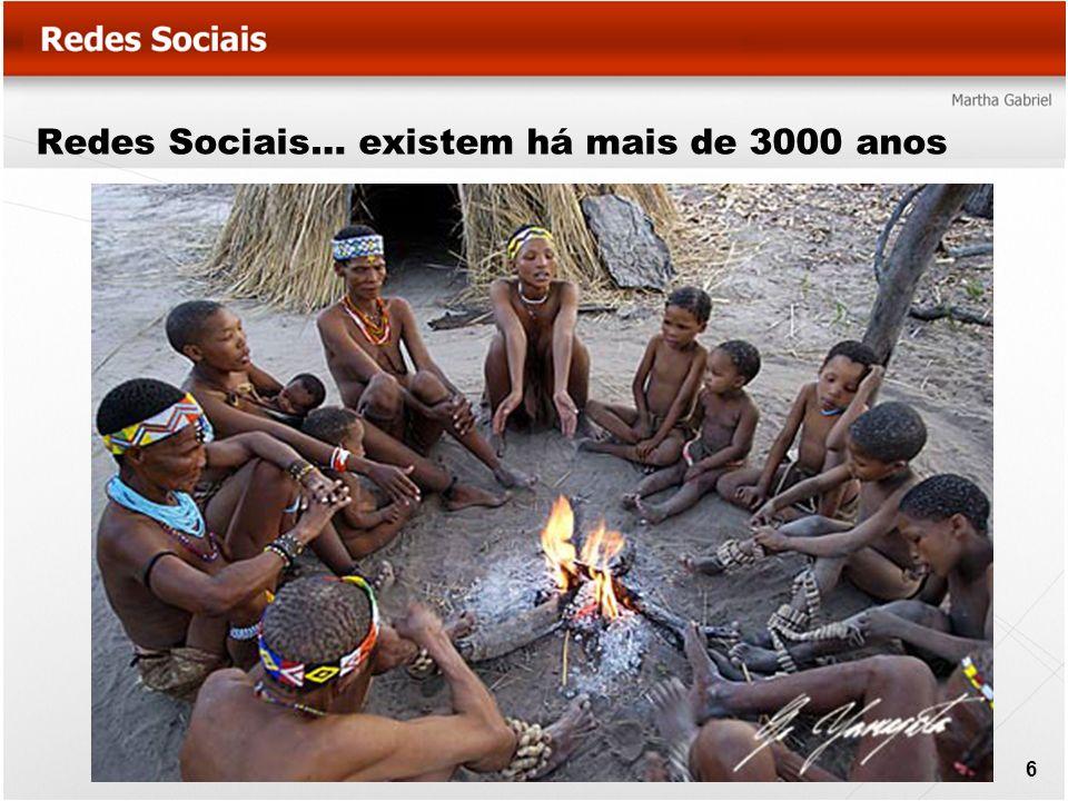 Redes Sociais … as principais diferenças entre a antiguidade e hoje: COLAPSO do tempo e do espaço 7