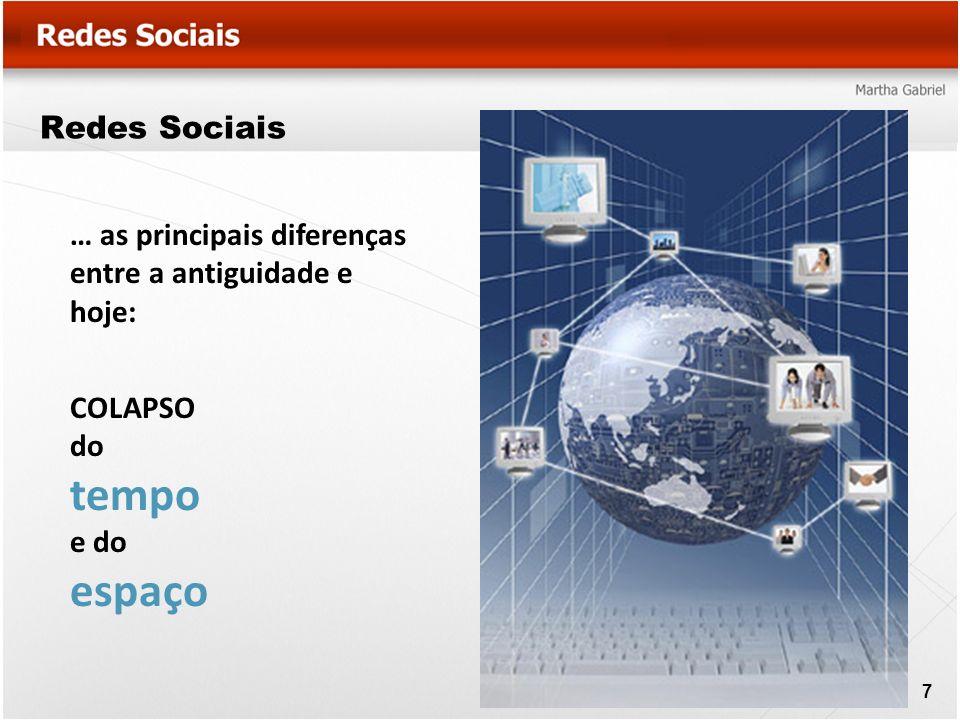 Social Media Marketing (SMM) e Social Media Optimization (SMO) SMM é o processo que usa os sites de redes sociais para promover um determinado website, aumentar seu tráfego e/ou fidelidade, e principalmente aumentar o ROI.