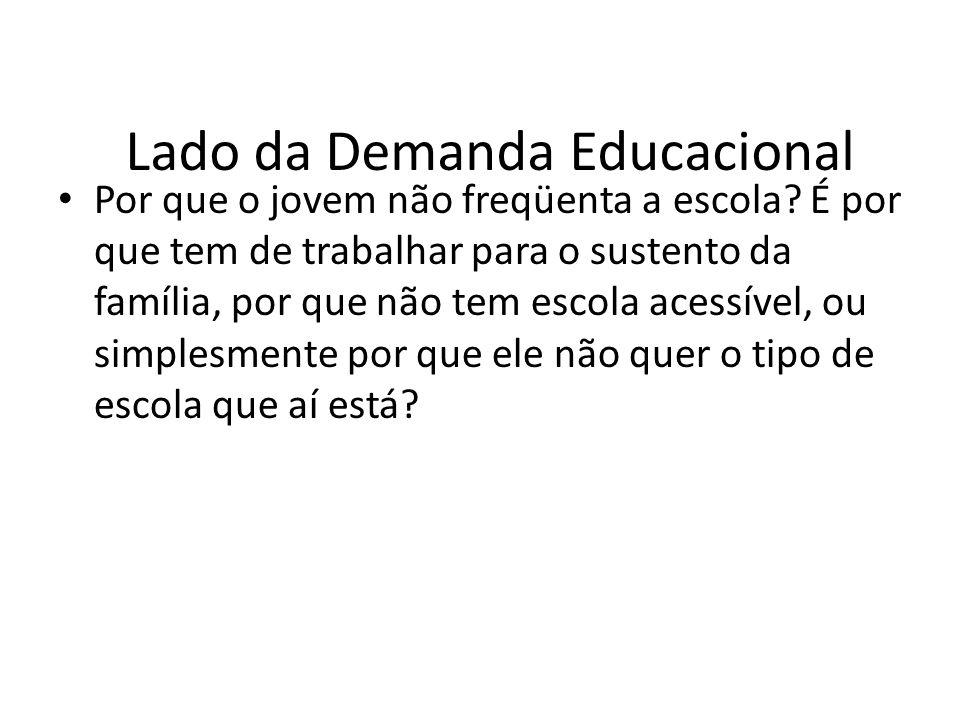 Lado da Demanda Educacional Por que o jovem não freqüenta a escola? É por que tem de trabalhar para o sustento da família, por que não tem escola aces