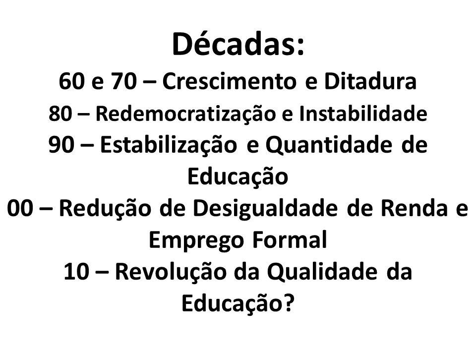 Décadas: 60 e 70 – Crescimento e Ditadura 80 – Redemocratização e Instabilidade 90 – Estabilização e Quantidade de Educação 00 – Redução de Desigualda