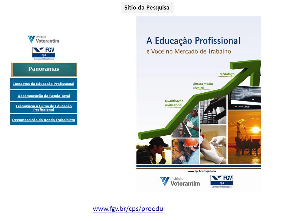Sítio da Pesquisa www.fgv.br/cps/proedu