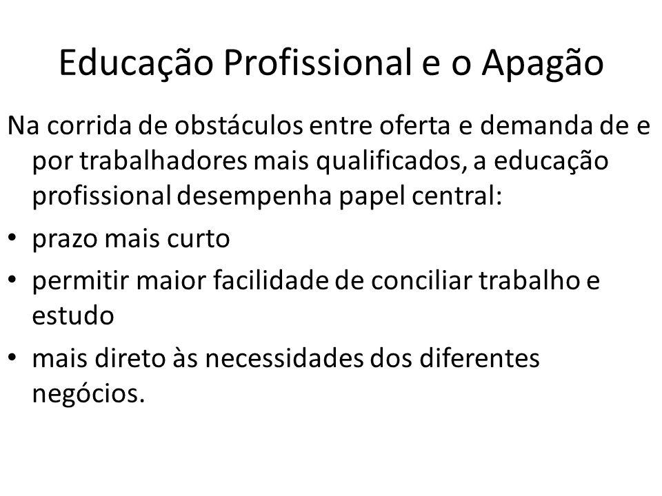 Educação Profissional e o Apagão Na corrida de obstáculos entre oferta e demanda de e por trabalhadores mais qualificados, a educação profissional des