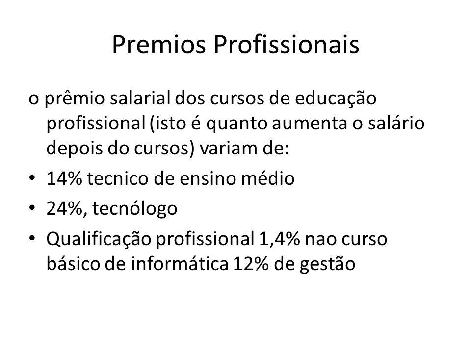 Premios Profissionais o prêmio salarial dos cursos de educação profissional (isto é quanto aumenta o salário depois do cursos) variam de: 14% tecnico