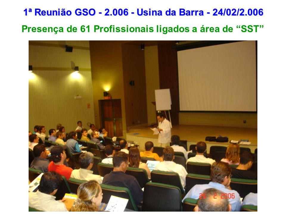 1ª Reunião GSO - 2.006 - Usina da Barra - 24/02/2.006 Presença de 61 Profissionais ligados a área de SST