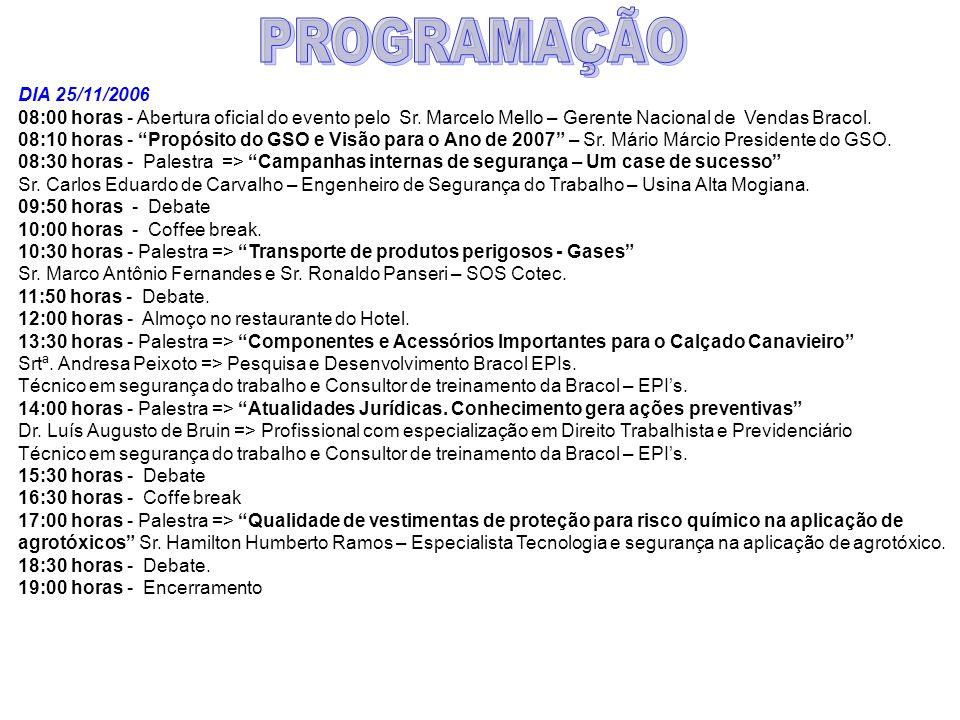 DIA 25/11/2006 08:00 horas - Abertura oficial do evento pelo Sr. Marcelo Mello – Gerente Nacional de Vendas Bracol. 08:10 horas - Propósito do GSO e V