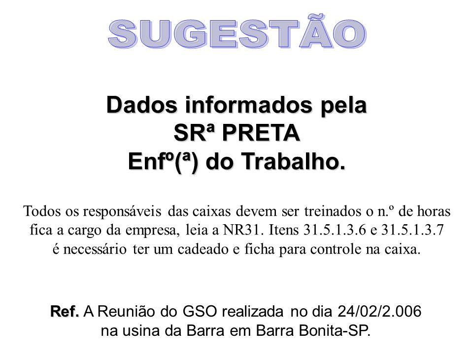 Dados informados pela SRª PRETA Enfº(ª) do Trabalho.