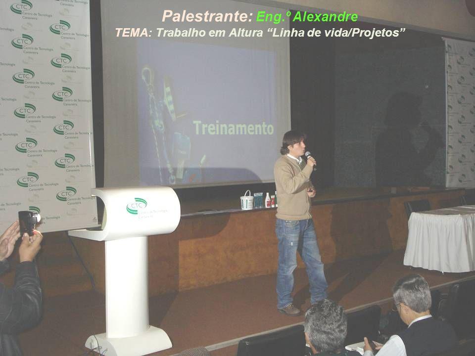 Palestrante: Eng.º Alexandre TEMA: Trabalho em Altura Linha de vida/Projetos