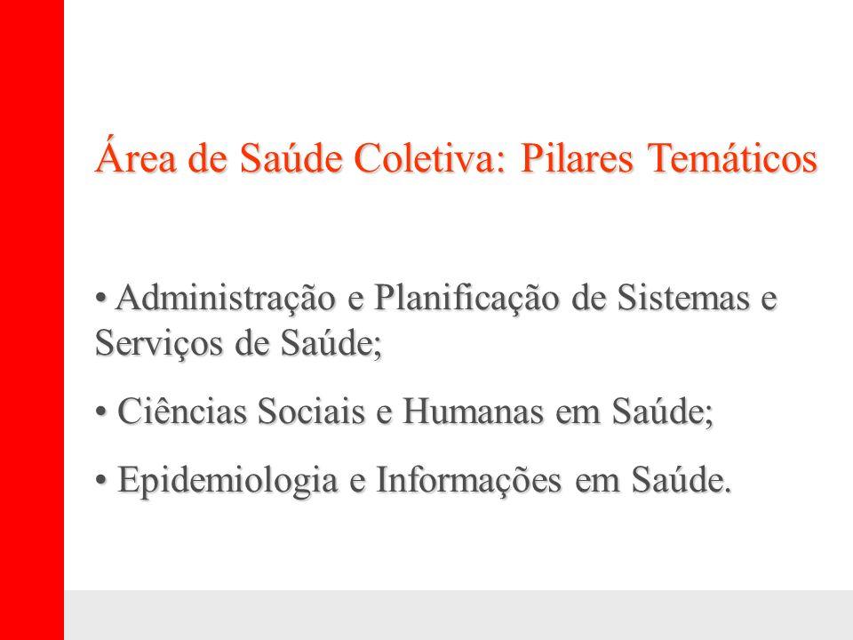 Área de Saúde Coletiva: Pilares Temáticos Administração e Planificação de Sistemas e Serviços de Saúde; Administração e Planificação de Sistemas e Serviços de Saúde; Ciências Sociais e Humanas em Saúde; Ciências Sociais e Humanas em Saúde; Epidemiologia e Informações em Saúde.
