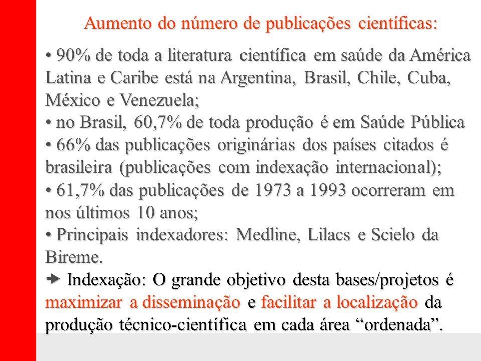 Aumento do número de publicações científicas: 90% de toda a literatura científica em saúde da América Latina e Caribe está na Argentina, Brasil, Chile