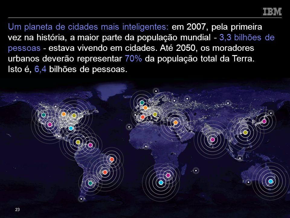© 2010 IBM Corporation 23 Um planeta de cidades mais inteligentes: em 2007, pela primeira vez na história, a maior parte da população mundial - 3,3 bi
