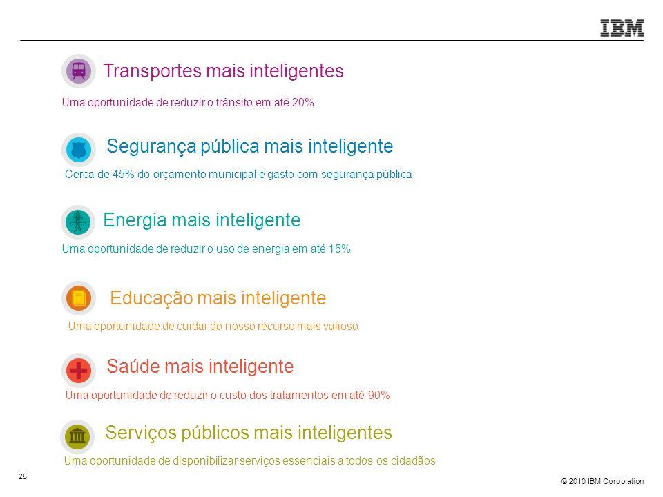 © 2010 IBM Corporation Transportes mais inteligentes Uma oportunidade de reduzir o trânsito em até 20% Energia mais inteligente Uma oportunidade de re