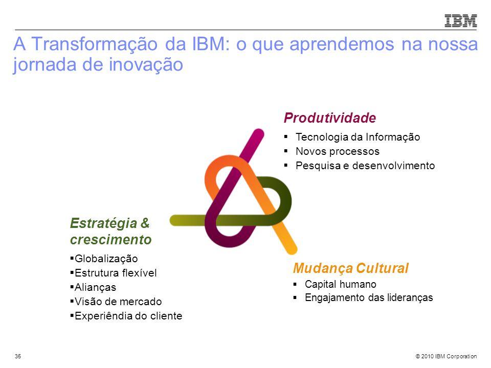 © 2010 IBM Corporation35 A Transformação da IBM: o que aprendemos na nossa jornada de inovação Estratégia & crescimento Globalização Estrutura flexíve