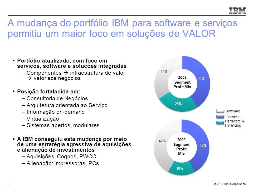 © 2010 IBM Corporation A mudança do portfólio IBM para software e serviços permitiu um maior foco em soluções de VALOR 5 Portfólio atualizado, com foc