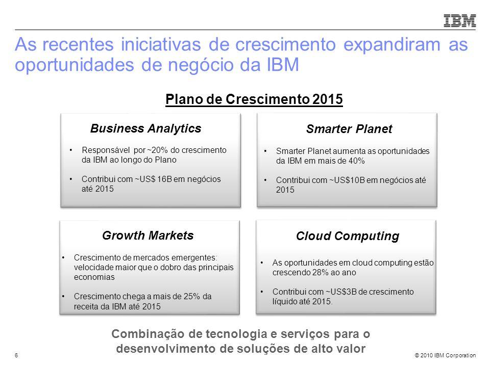 © 2010 IBM Corporation As recentes iniciativas de crescimento expandiram as oportunidades de negócio da IBM 6 Business Analytics Smarter Planet aument