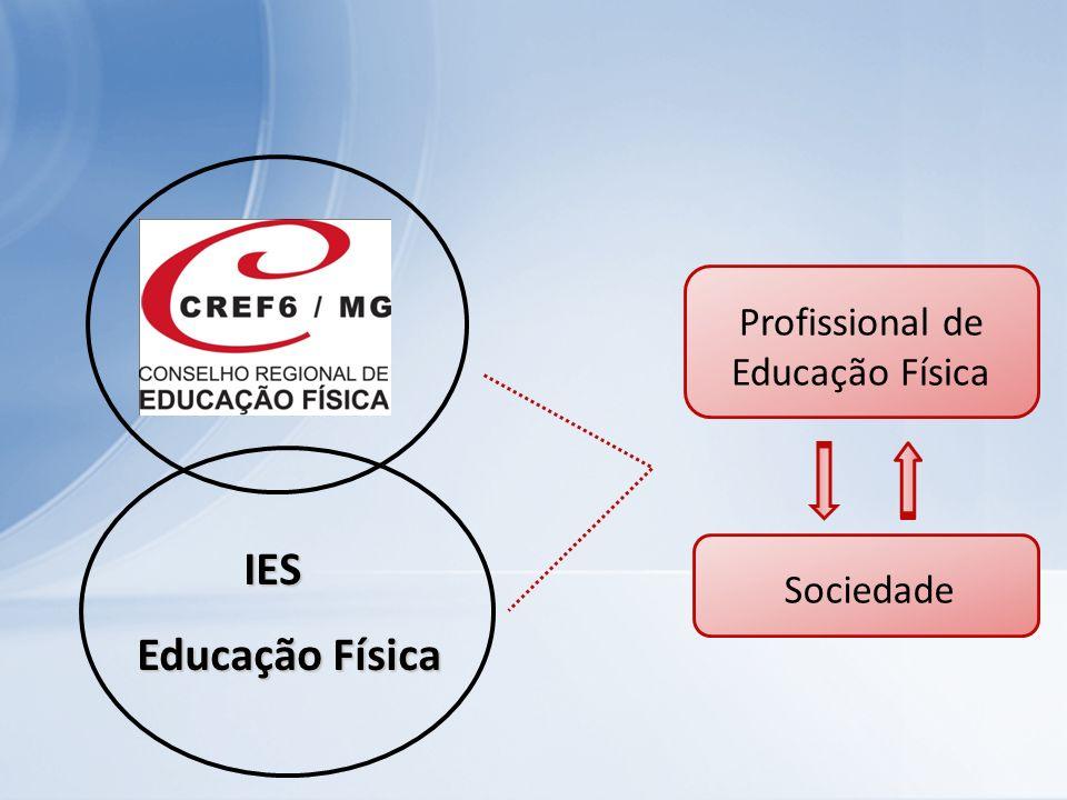 IES Educação Física Educação Física Profissional de Educação Física Sociedade