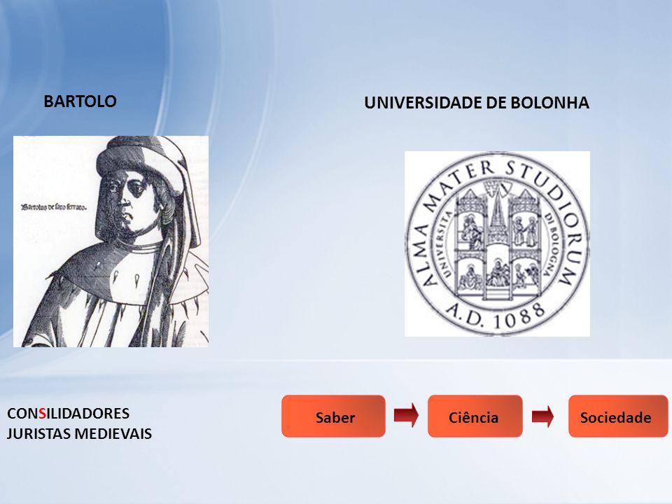 BARTOLO CONSILIDADORES JURISTAS MEDIEVAIS UNIVERSIDADE DE BOLONHA Sociedade Ciência Saber