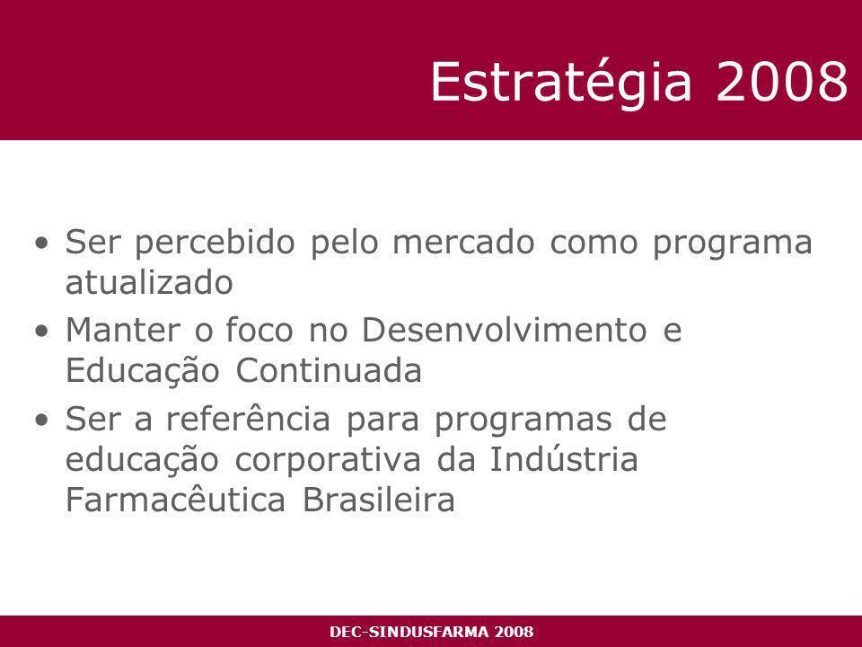 DEC-SINDUSFARMA 2008 Estratégia 2008 Ser percebido pelo mercado como programa atualizado Manter o foco no Desenvolvimento e Educação Continuada Ser a referência para programas de educação corporativa da Indústria Farmacêutica Brasileira