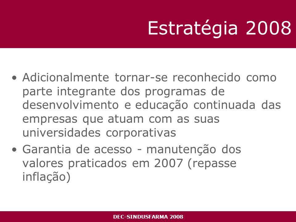 DEC-SINDUSFARMA 2008 Estratégia 2008 Adicionalmente tornar-se reconhecido como parte integrante dos programas de desenvolvimento e educação continuada das empresas que atuam com as suas universidades corporativas Garantia de acesso - manutenção dos valores praticados em 2007 (repasse inflação)