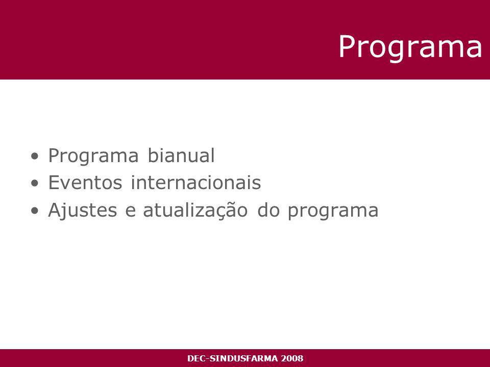 DEC-SINDUSFARMA 2008 Programa Programa bianual Eventos internacionais Ajustes e atualização do programa