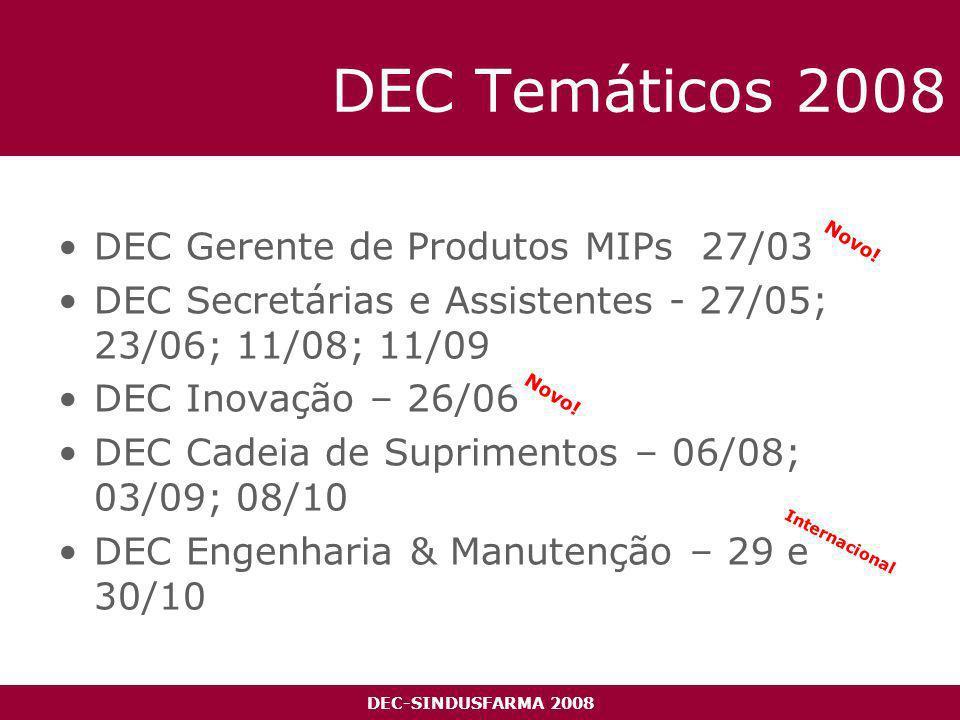 DEC-SINDUSFARMA 2008 DEC Temáticos 2008 DEC Gerente de Produtos MIPs 27/03 DEC Secretárias e Assistentes - 27/05; 23/06; 11/08; 11/09 DEC Inovação – 26/06 DEC Cadeia de Suprimentos – 06/08; 03/09; 08/10 DEC Engenharia & Manutenção – 29 e 30/10 Novo.