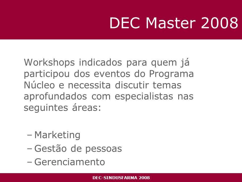 DEC-SINDUSFARMA 2008 DEC Master 2008 Workshops indicados para quem já participou dos eventos do Programa Núcleo e necessita discutir temas aprofundados com especialistas nas seguintes áreas: –Marketing –Gestão de pessoas –Gerenciamento