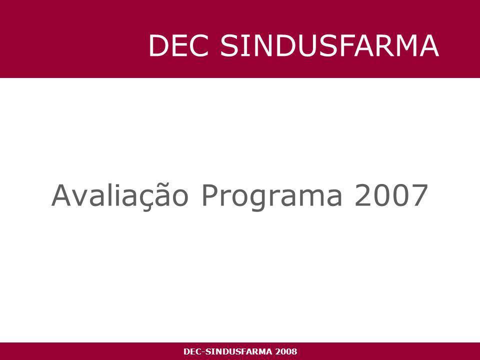 DEC-SINDUSFARMA 2008 Indicadores 2007 % manutenção de cotistas % inclusão novos cotistas Número médio de participantes por evento Reconhecimento DEC-SINDUSFARMA no segmento farmacêutico