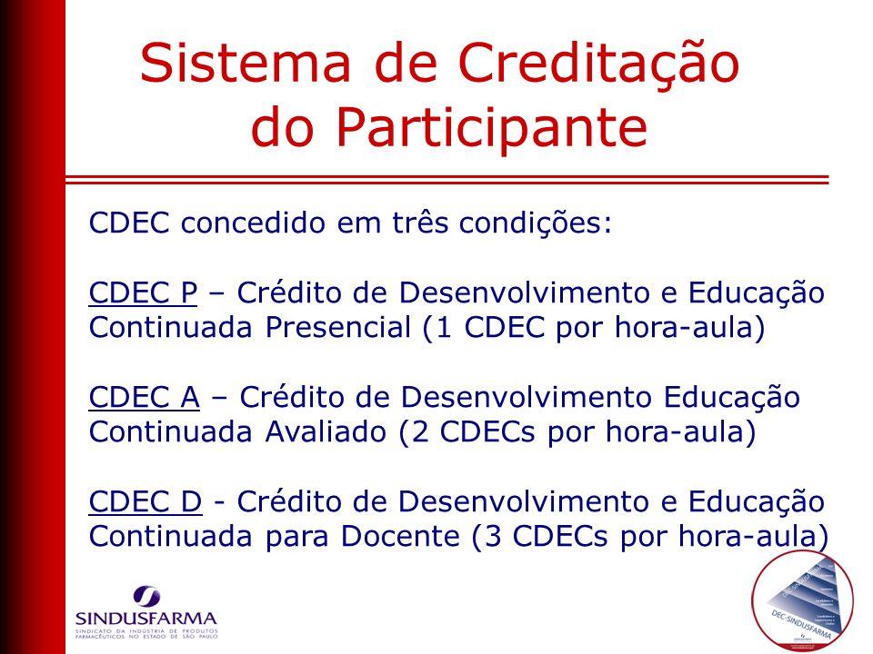 Sistema de Creditação do Participante CDEC concedido em três condições: CDEC P – Crédito de Desenvolvimento e Educação Continuada Presencial (1 CDEC p
