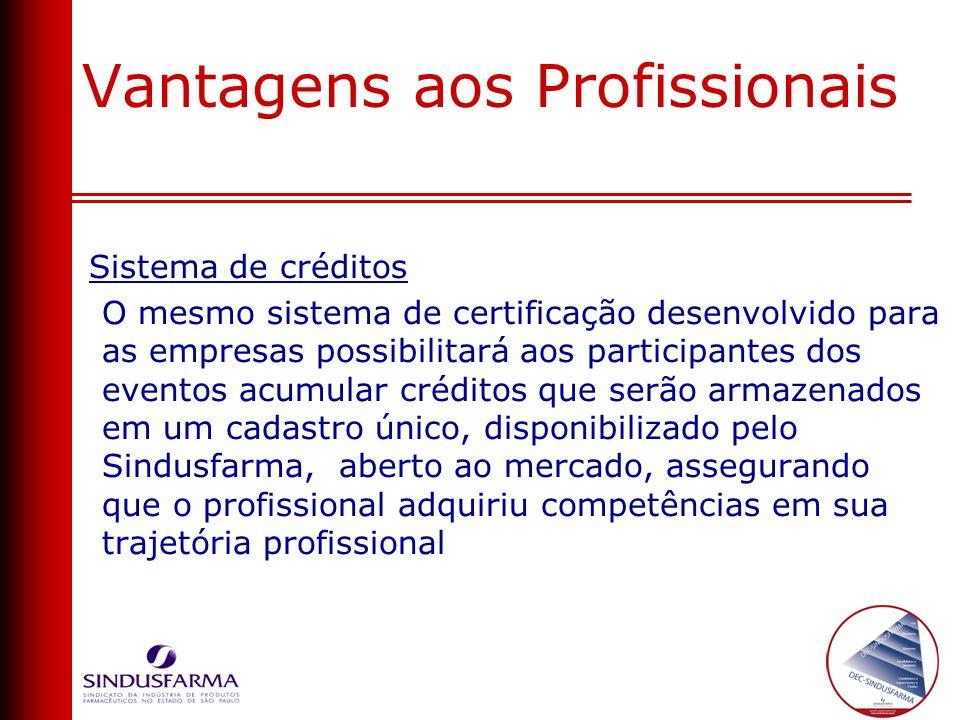 Vantagens aos Profissionais Sistema de créditos O mesmo sistema de certificação desenvolvido para as empresas possibilitará aos participantes dos even