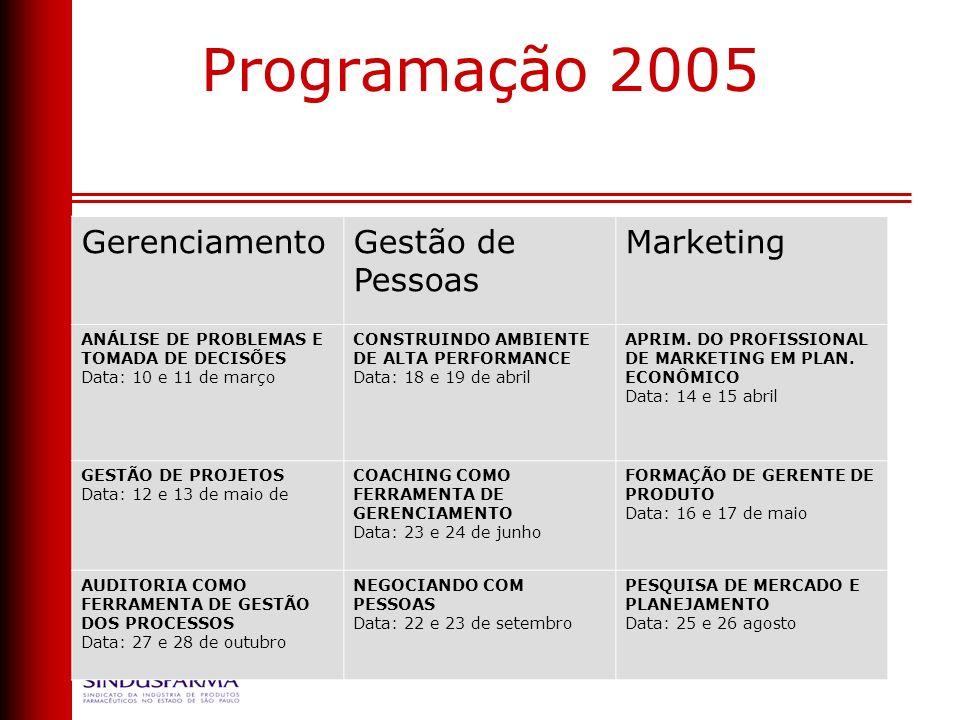Programação 2005 GerenciamentoGestão de Pessoas Marketing ANÁLISE DE PROBLEMAS E TOMADA DE DECISÕES Data: 10 e 11 de março CONSTRUINDO AMBIENTE DE ALT