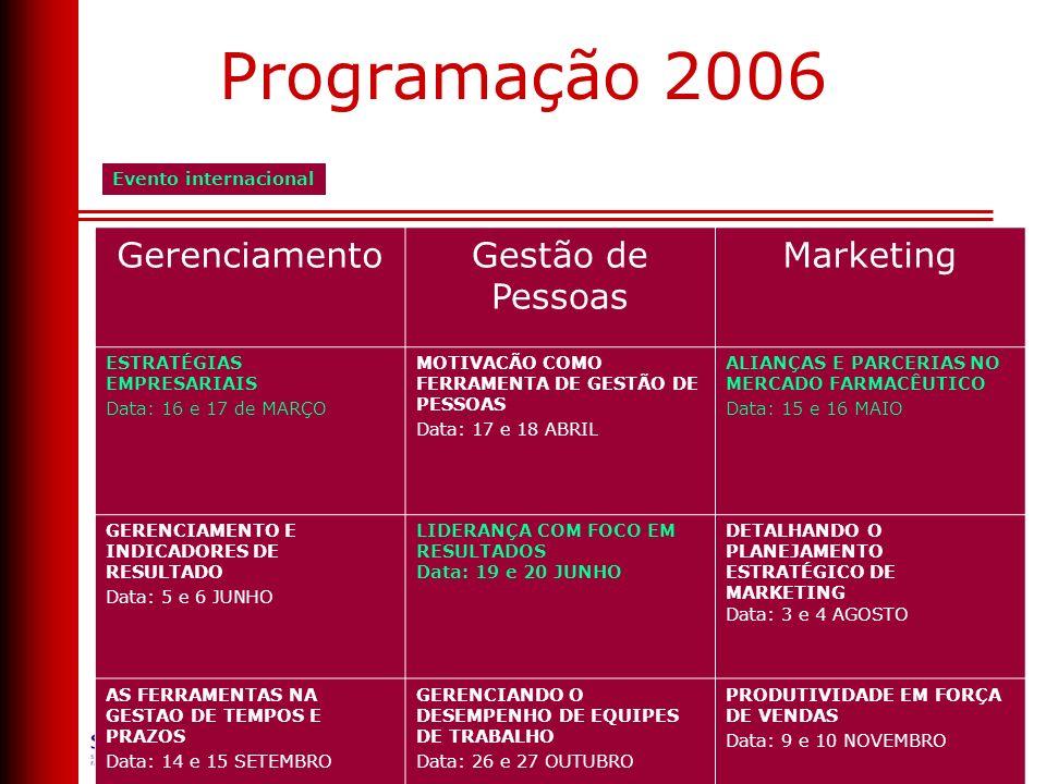 Programação 2006 GerenciamentoGestão de Pessoas Marketing ESTRATÉGIAS EMPRESARIAIS Data: 16 e 17 de MARÇO MOTIVACÃO COMO FERRAMENTA DE GESTÃO DE PESSO