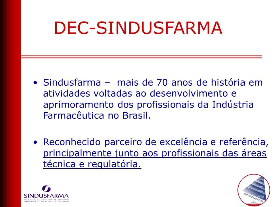 DEC-SINDUSFARMA Sindusfarma – mais de 70 anos de história em atividades voltadas ao desenvolvimento e aprimoramento dos profissionais da Indústria Far